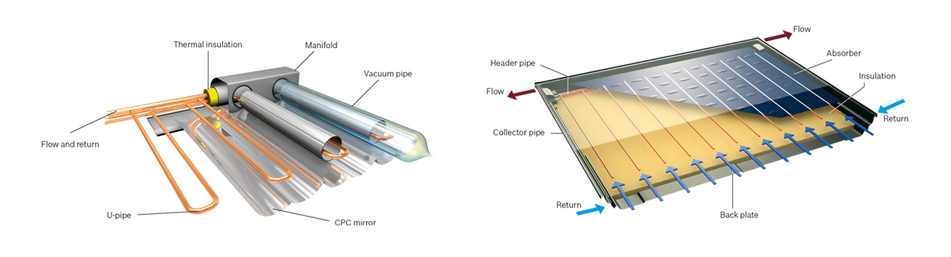 Illustration showing the components of a solar panel.