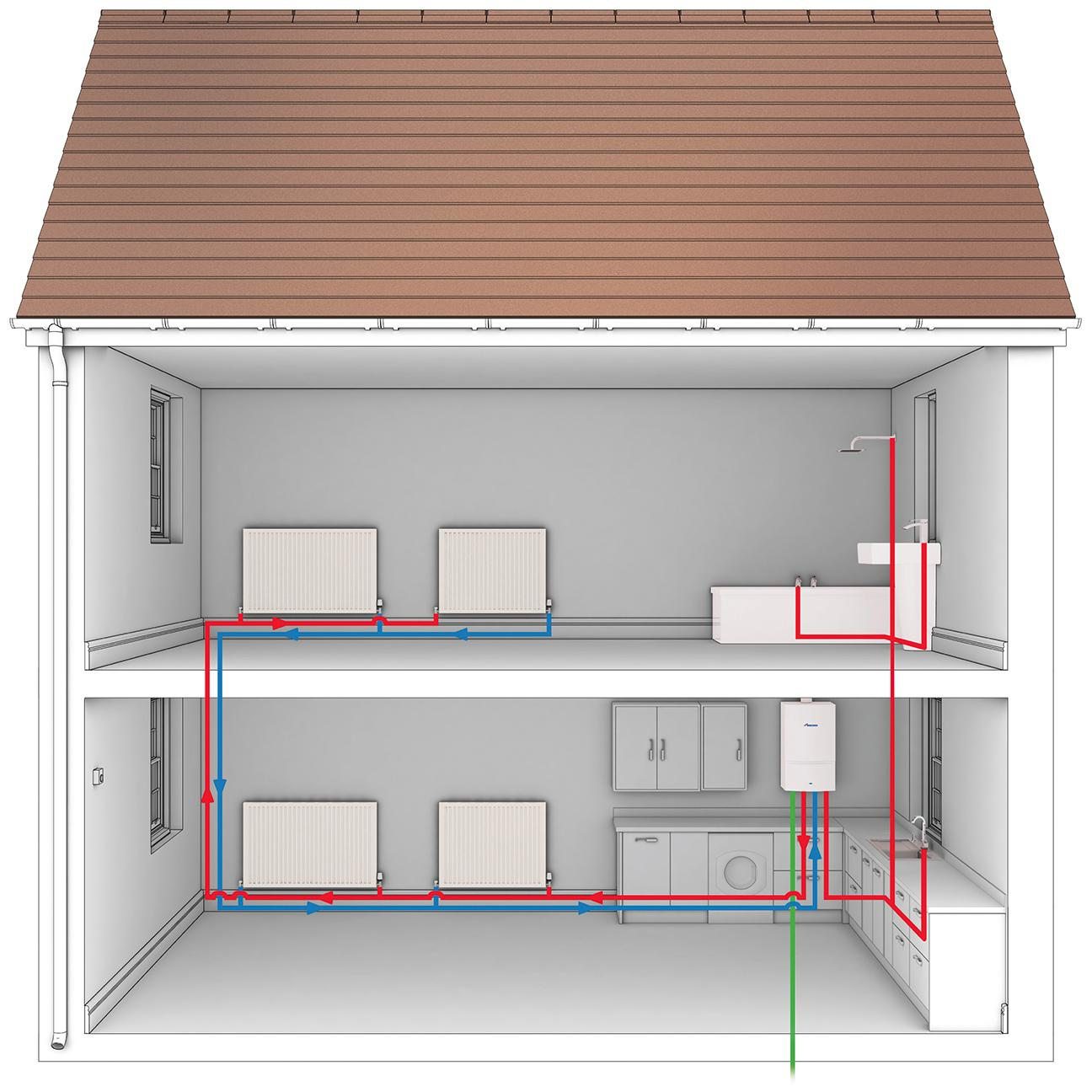Diagram of a combi boiler setup